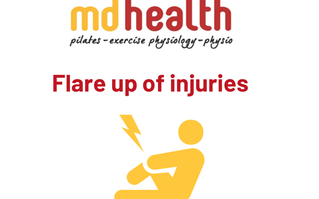 Flare up of injuries
